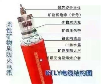 柔性矿物质防火线缆